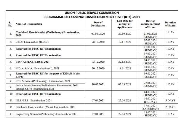 India Tv - UPSC Civil Services Exams dates
