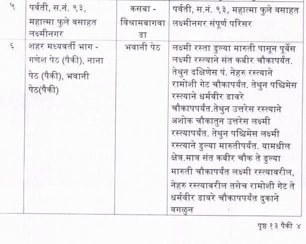 India Tv - coronavirus containment zones in Pune