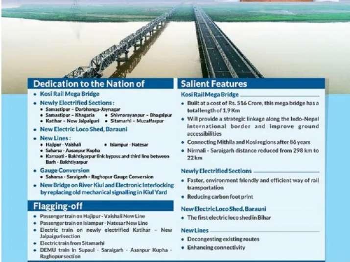 India Tv - Kosi Rail Mahasetu Project: All you need to know