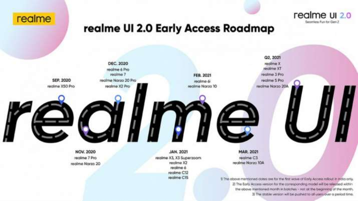 realme, realme update, realme ui, realme ui 2.0, android 11 update, latest tech news