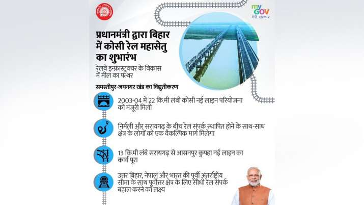 India Tv - Kosi Rail Mahasetu brings an end to almost 90-year-long wait of people in the Mithalanchal region. T