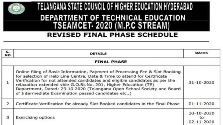 TS Eamcet-2020: Telangana EAMCET 2020 counselling eligibility criteria revised, 45% norm relaxed