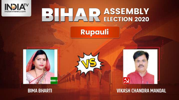 Rupauli Assembly Election Result 2020