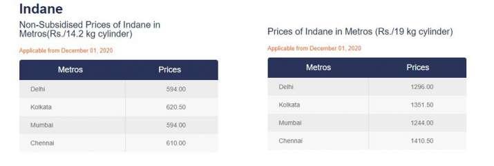 India Tv - lpg price hike