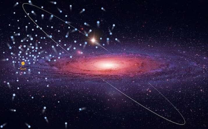 high velocity stars