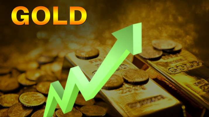 gold price 2021 prediction