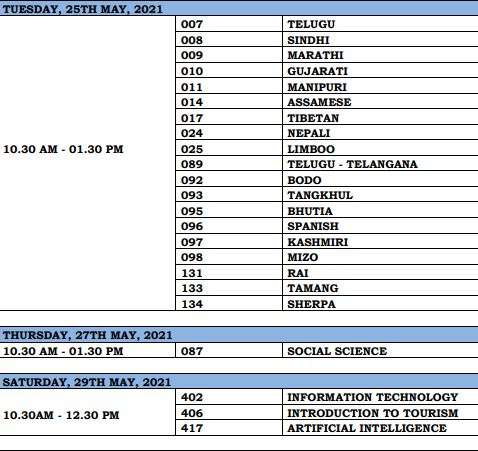 India Tv - CBSE Class 10 date sheet