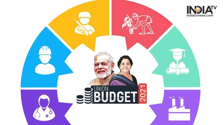 Budget 2021 Live Updates highlights of Nirmala Sitharaman Speech, Income Tax economy Slab for 2021-2