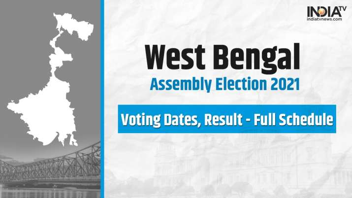 West Bengal Assembly Election 2021