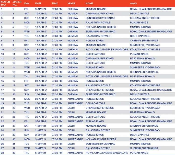 India Tv - IPL 2021 schedule page 1