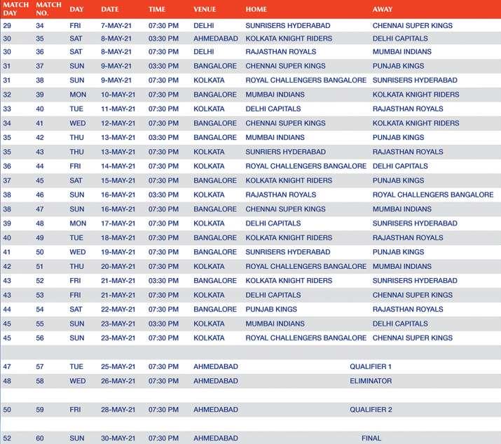India Tv - IPL 2021 schedule page 2