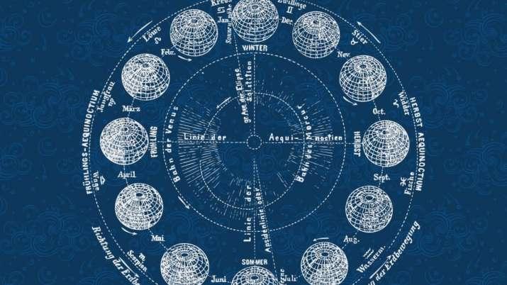 Horoscope du 21 mars 2021