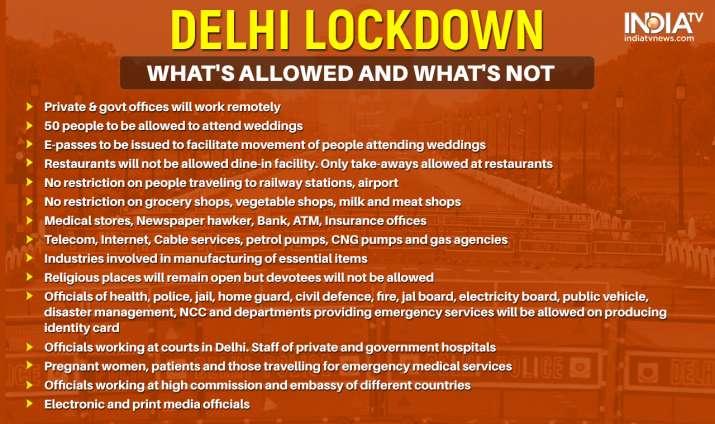 India Tv - Delhi lockdown, lockdown in delhi, delhi lockdown news, delhi lockdown latest news, delhi lockdown o