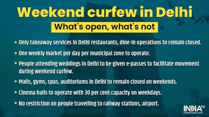 India Tv - Delhi Weekend curfew