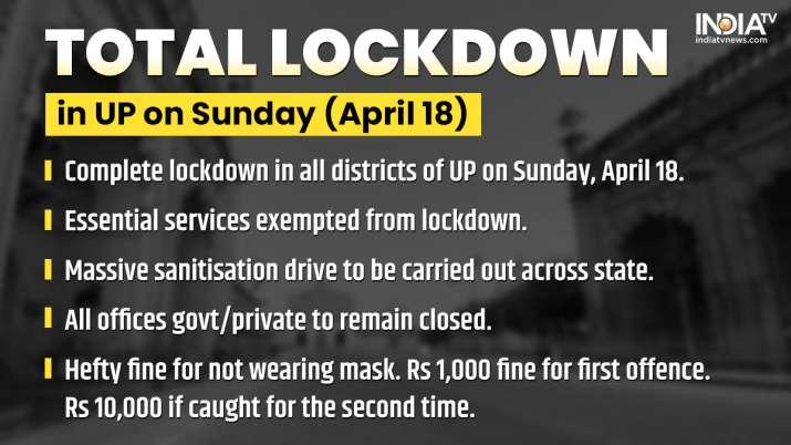 India Tv - UP Lockdown, Uttar Pradesh Lockdown
