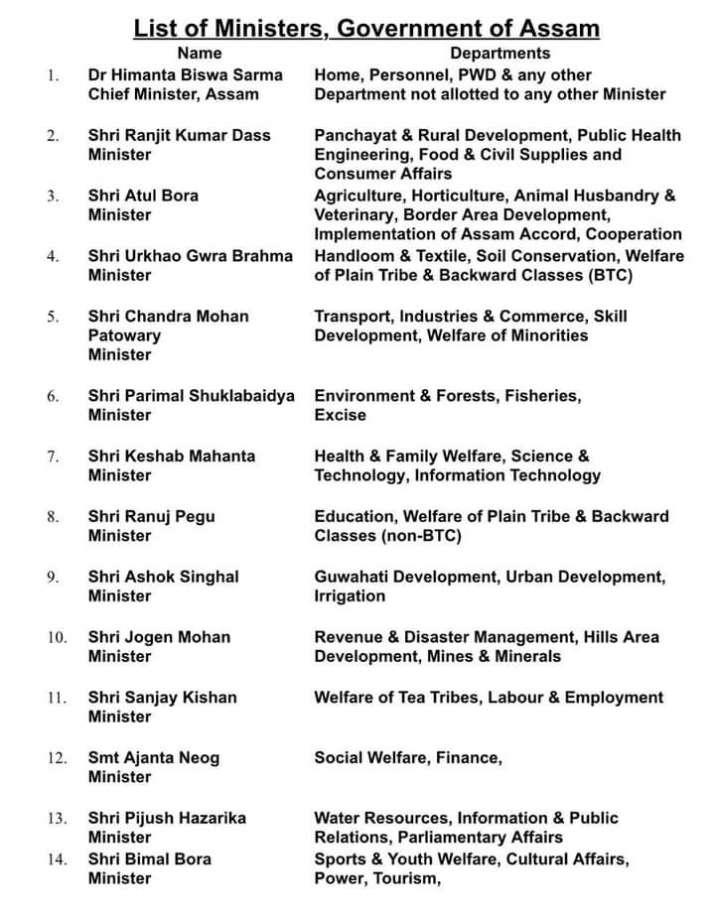 India Tv - assam news, assam list of ministers, assam cabinet list, assam ministers, assam news updates, assam
