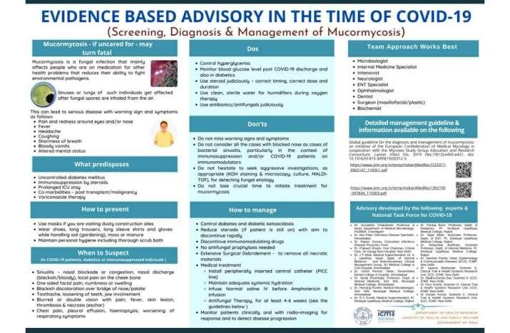 India Tv - black fungus icmr guidelines