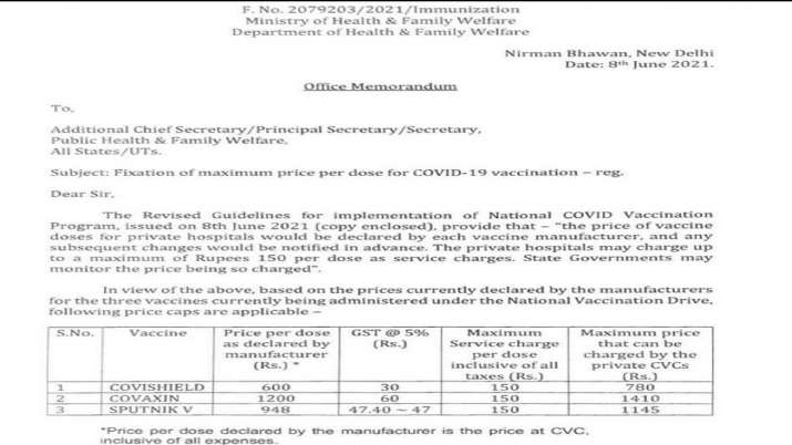 इंडिया टीवी - वैक्सीन की कीमत, निजी अस्पतालों के लिए वैक्सीन की कीमत, कोवैक्सिन की कीमत, कोविशील्ड की कीमत, स्पुतनिक वी की कीमत