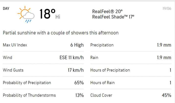 India Tv - Southampton weather forecast for June 19