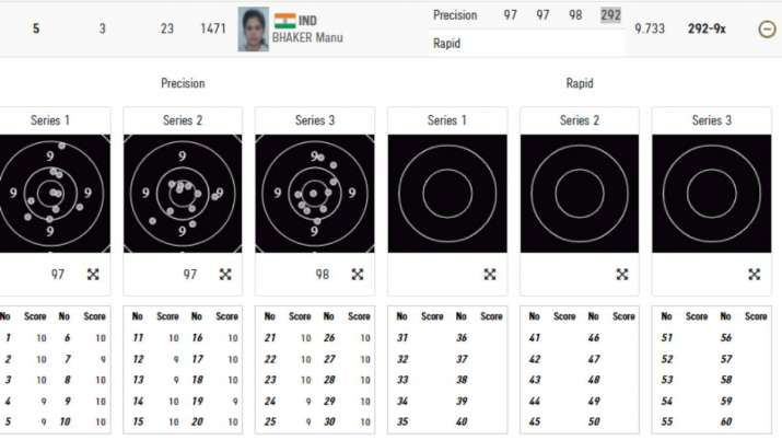 India Tv - Manu Bhaker the 25m Pistol qualification event.