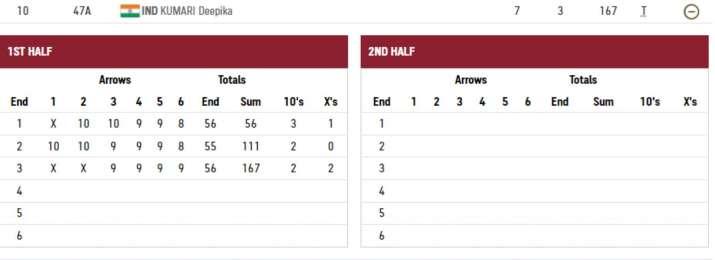 India Tv - Deepika kumari result