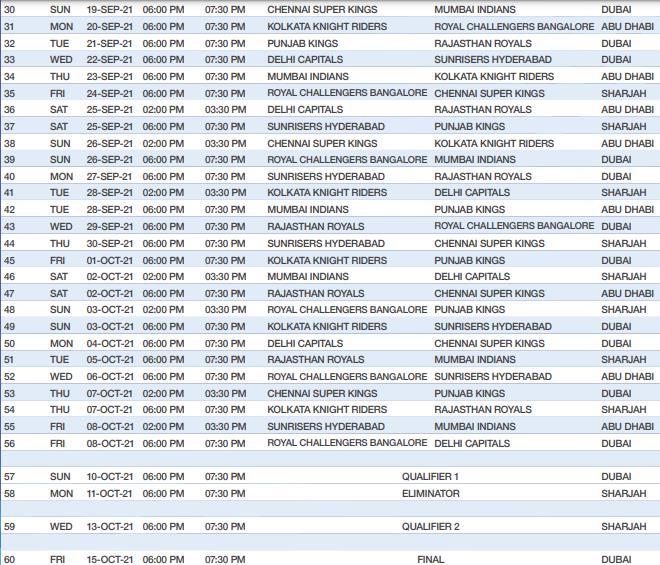 India Tv - IPL 2021 schedule
