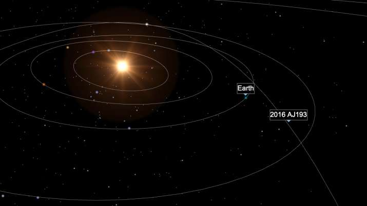 India Tv - Earth happens to be in the approximate path of the asteroid. But it will not strike us. At its closest on August 21, the asteroid will pass some 8.9 lunar distances away.