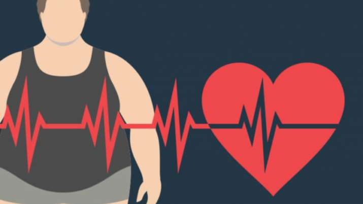 Myth or Fact: Exercise must be avoided after a heart attack