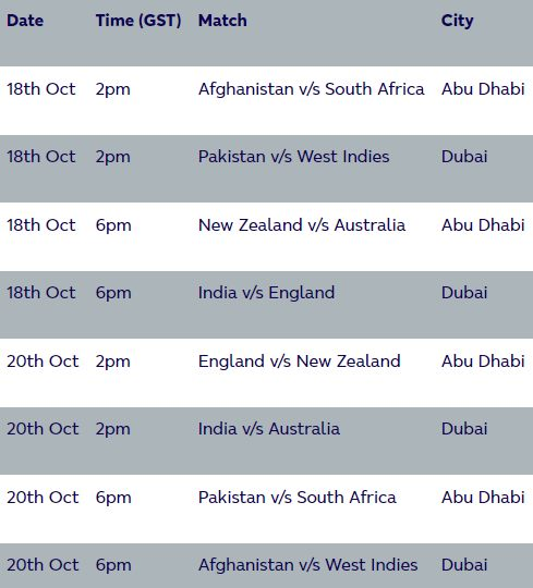 India Tv - T20WC 2021 Warm-Up Schedule – 2