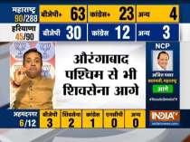 Assembly Election Results 2019: Sambit Patra