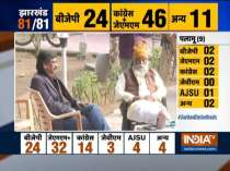 Jharkhand Poll results: Hemant Soren all set for second term as CM, seeks father