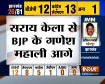 Jharkhand Election Results: Jharkhand Chief Minister Raghubar Das leads from Jamshedpur East