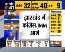 Jharkhand Election Results: Former CM Hemant Soren is now trailing from Dumka constituency