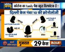 Coronavirus impact: Woman who returned from Saudi Arabia, visits family in Delhi; 6 members infected