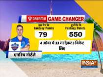 IPL 2020: Delhi Capitals beat Royal Challengers Bangalore; both teams qualify for playoffs