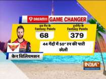 IPL 2020: Williamson, Holder guide SRH to 6-wicket win over RCB