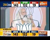 Development of Bengal is BJP