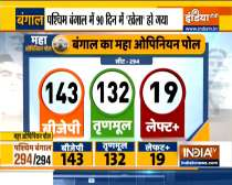 West Bengal Opinion Poll: Who will win? BJP or TMC? Take a look at the numbergame.
