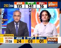 CNX Opinion poll projections show TMC ahead of BJP in West Bengal