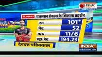 Cricket Dhamaka | IPL 2021: Ton-up Paddikal and Virat Kohli steer RCB to comfortable 10-wicket win over RR
