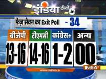 Bengal Exit poll: BJP likely to win 13-16 seats in Seventh Phase