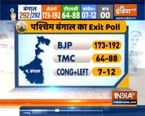 Bengal Exit Polls Result: India TV-Peoples Pulse suggest BJP may form govt in Bengal