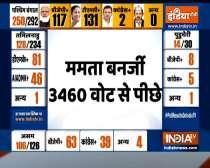 Nandigram Seat Result: Suvendu Adhikari leads by 3,460 votes over Mamata Banerjee