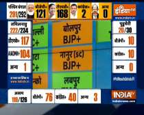 Bengal Results: Trends indicate edge for TMC over BJP