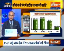 Covid-19: India vaccinates over 15.30 lakh people in single day, Watch report