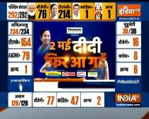 Bengal Poll Results: Mamata Banerjee Retains Bengal, watch special report