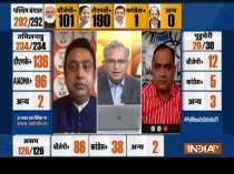 Assembly Polls Results: Reactions of leaders on TMC lead in West Bengal