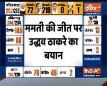 Maharashtra CM Uddhav Thackeray congratulates Mamata Banerjee on TMC