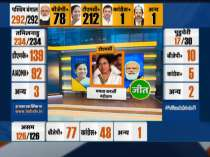 Bengal Poll Results: Mamata Banerjee wins in Nandigram by 1,200 votes