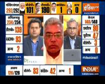 Bengal Poll Results: BJP trailing  with 101 seats against TMC, BJP leader Dilip Ghosh says